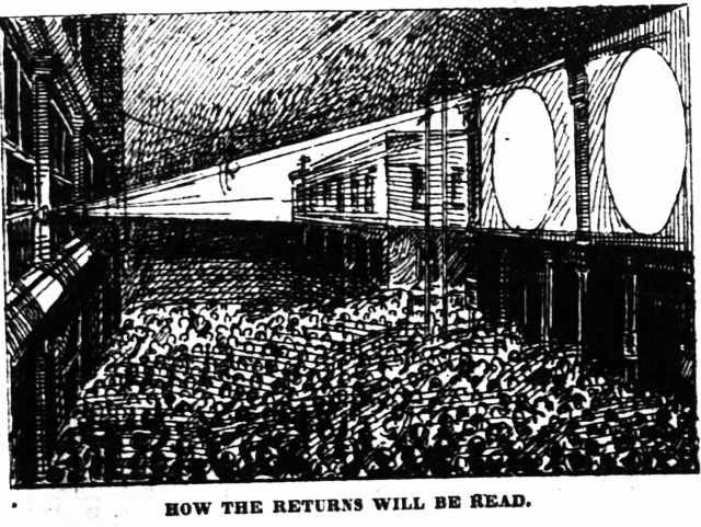 how-the-returns-are-read-atlantacon-1894