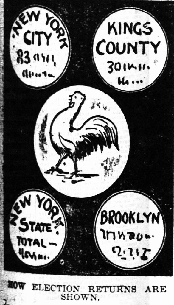 newyorktimes-elec-returns-illus-atlcon1895